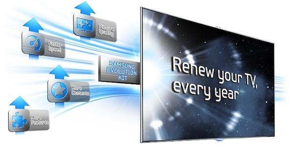 Tulossa: Samsung Smart TV päivityssarja